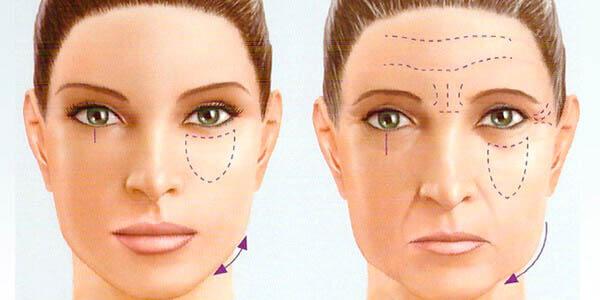 envelhecimento do rosto
